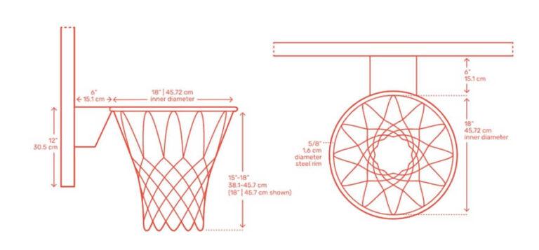 Ukuran Lingkaran Cincin Ring Basket