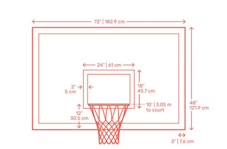 Ukuran Papan Pantul Ring Basket Werving