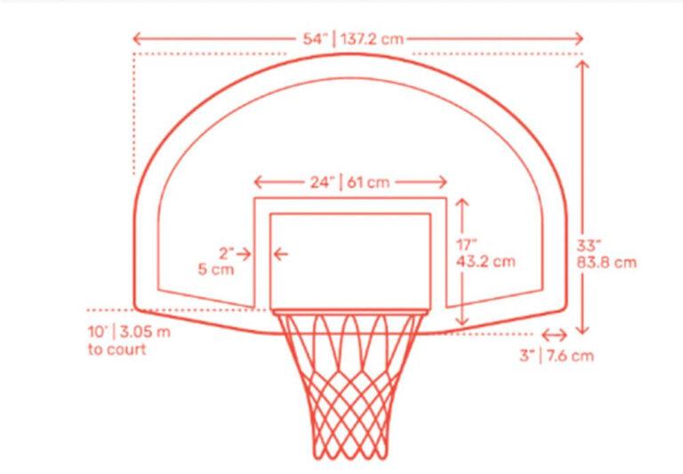 Ukuran Papan Pantul ring basket Kipas